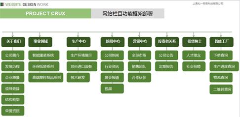 网站展示内容.jpg