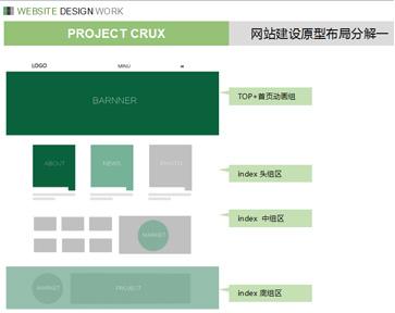 网页排版设计.jpg