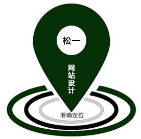 网站设计定位.jpg