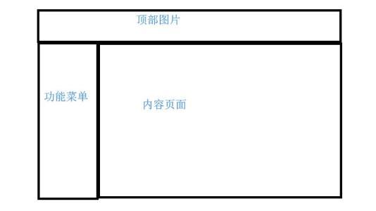 网页布局.jpg