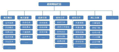 网站建设框架.jpg