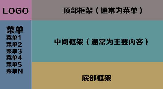 网站框架.jpg